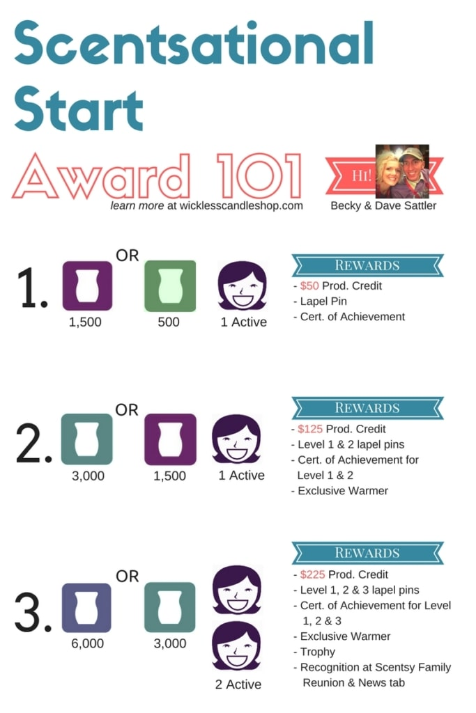 Scentsy Scentsational Start Awards 2017