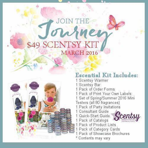 Scentsy Gift Card Gift Card Ideas
